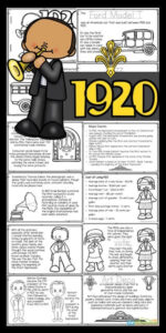 1920s for kids